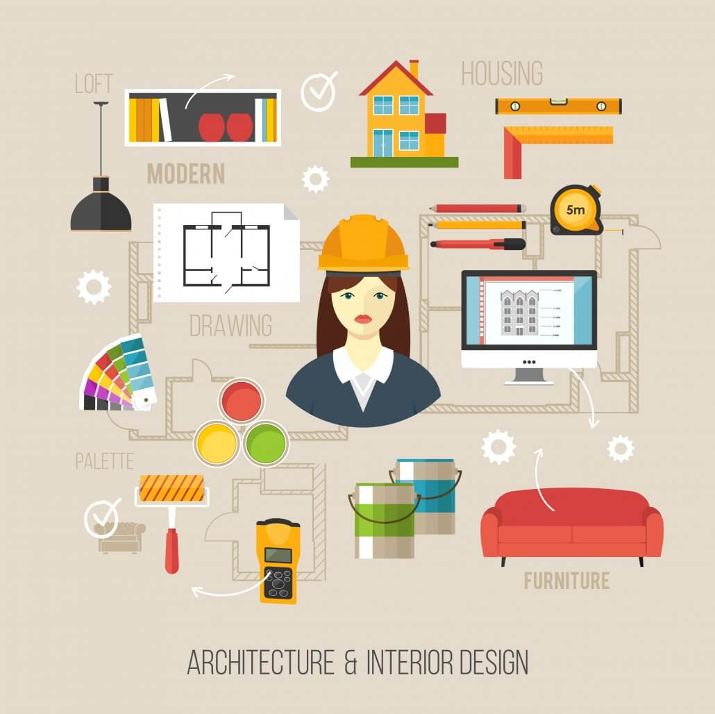 Project Coordination from an Interior Designer